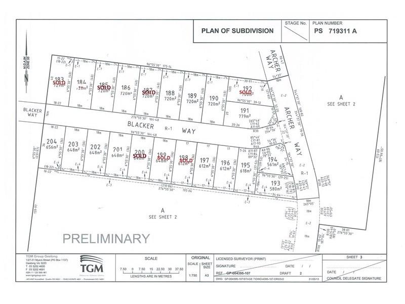 Affordable Chargrove Estate, Bannockburn VIC 3331